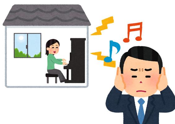 防音されていない部屋でのピアノ演奏は建物外部では65dbの騒音となる